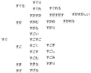 f:id:hitosi0101:20140516150637p:plain