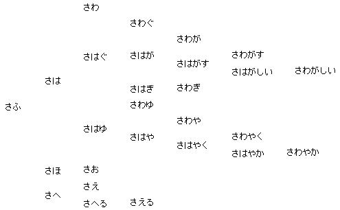 f:id:hitosi0101:20140516150642p:plain