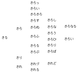 f:id:hitosi0101:20140516150647p:plain