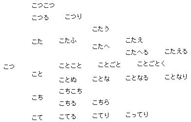 f:id:hitosi0101:20140516150654p:plain