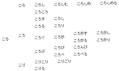 f:id:hitosi0101:20140516150701p:plain