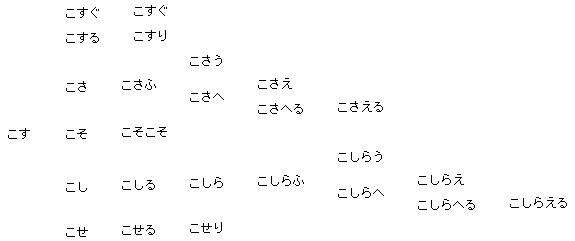 f:id:hitosi0101:20140516150720p:plain