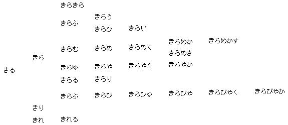 f:id:hitosi0101:20140516150722p:plain