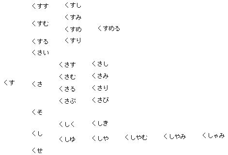 f:id:hitosi0101:20140516150726p:plain