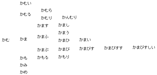 f:id:hitosi0101:20140516150735p:plain