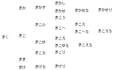 f:id:hitosi0101:20140516150740p:plain