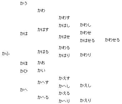 f:id:hitosi0101:20140516150801p:plain
