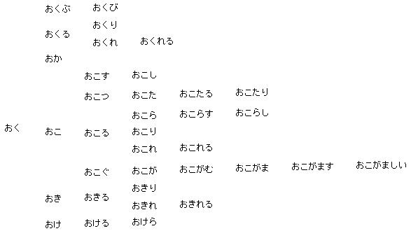 f:id:hitosi0101:20140516150809p:plain