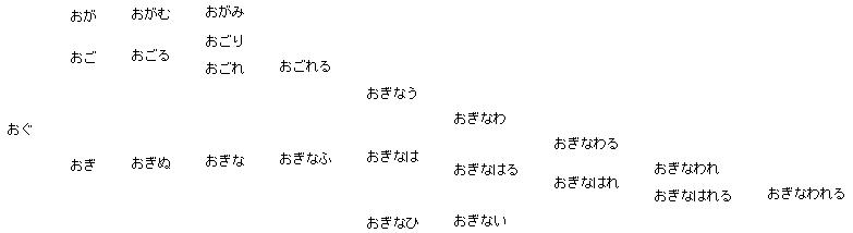 f:id:hitosi0101:20140516150810p:plain