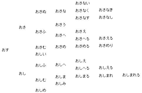 f:id:hitosi0101:20140516150811p:plain