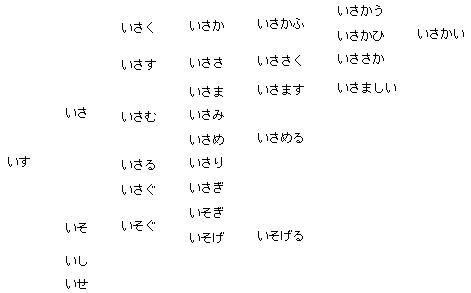 f:id:hitosi0101:20140516150832p:plain