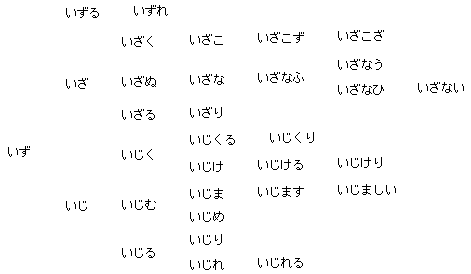 f:id:hitosi0101:20140516150833p:plain