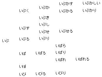 f:id:hitosi0101:20140516150838p:plain