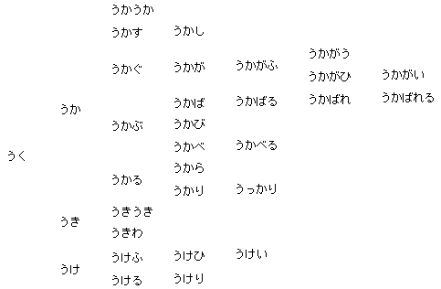 f:id:hitosi0101:20140516150842p:plain