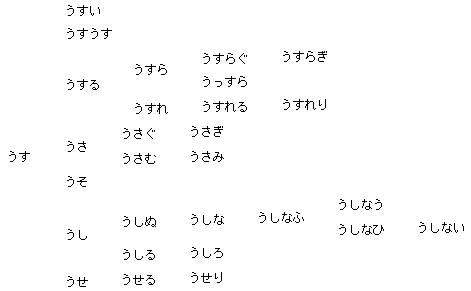 f:id:hitosi0101:20140516150844p:plain