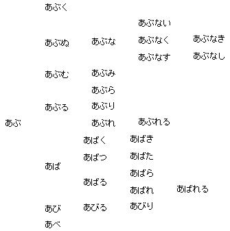 f:id:hitosi0101:20140516150854p:plain