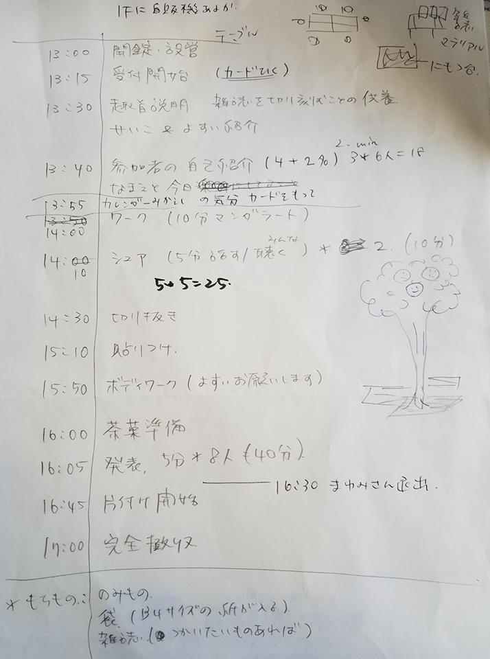 f:id:hitotobi:20171202103939j:plain