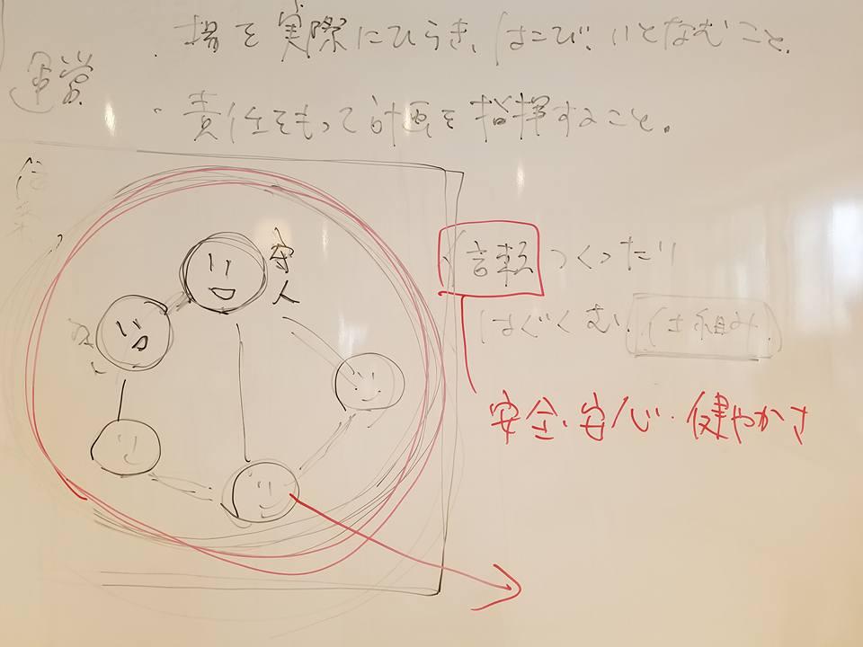 f:id:hitotobi:20180618124747j:plain