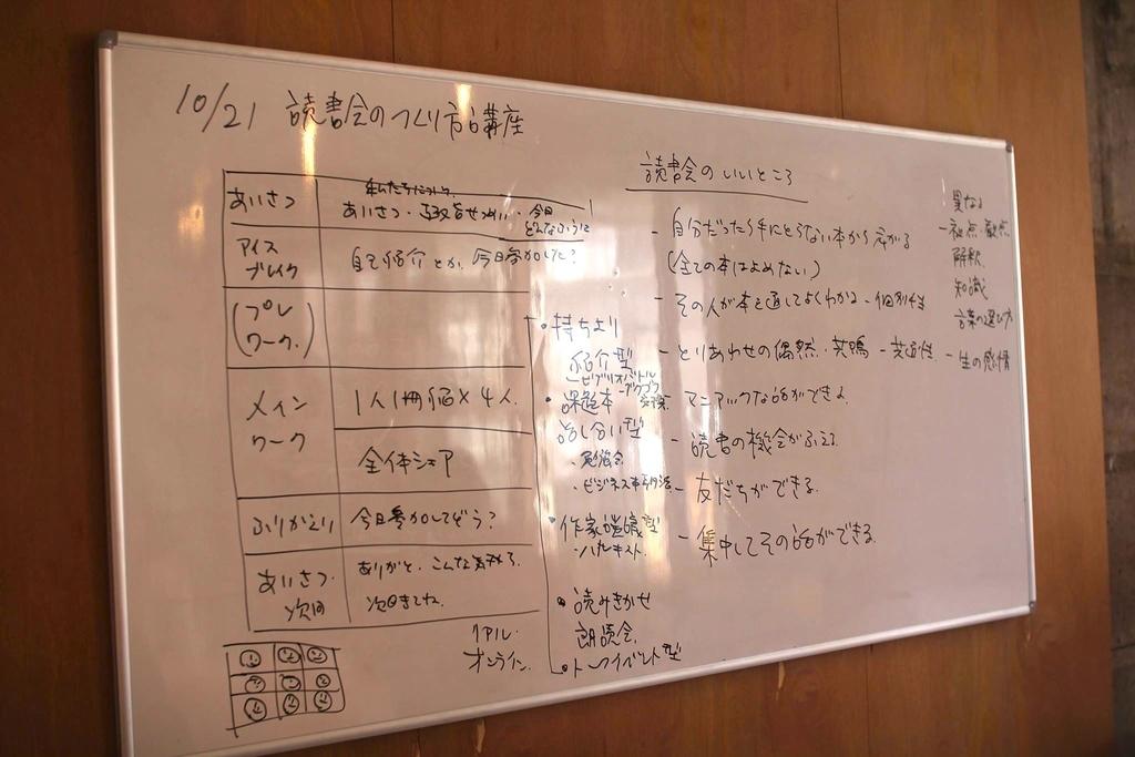 f:id:hitotobi:20181021215419j:plain