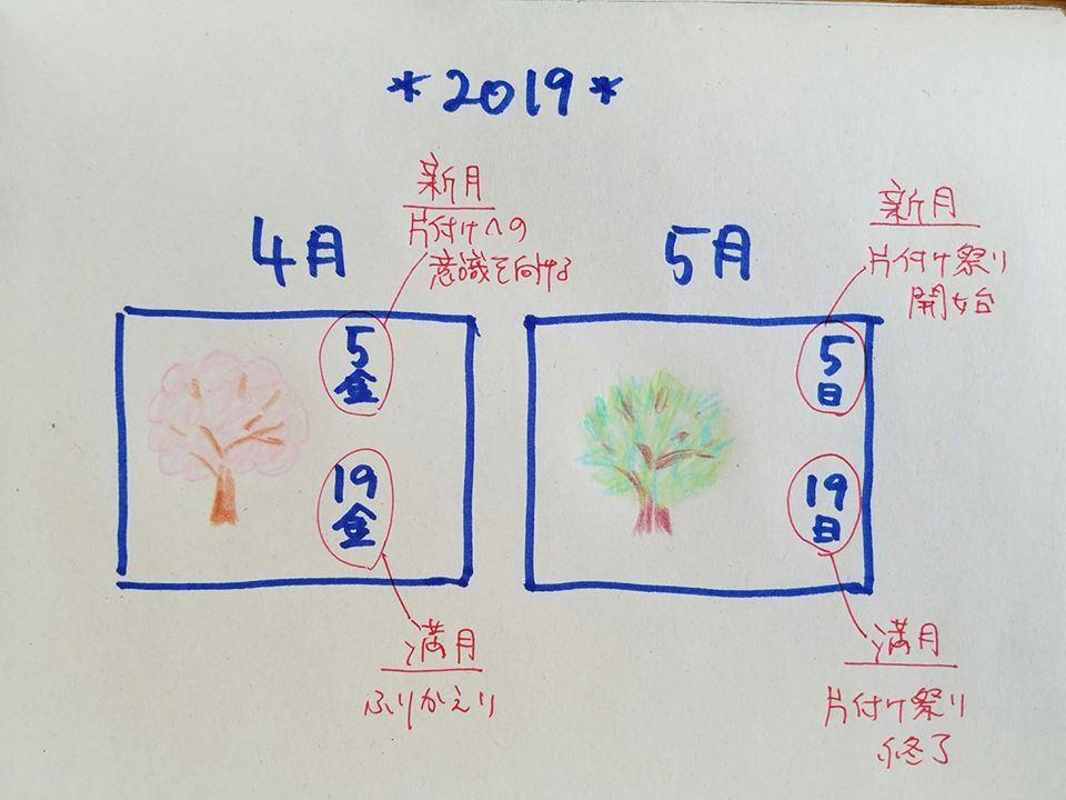 f:id:hitotobi:20181027144644j:plain