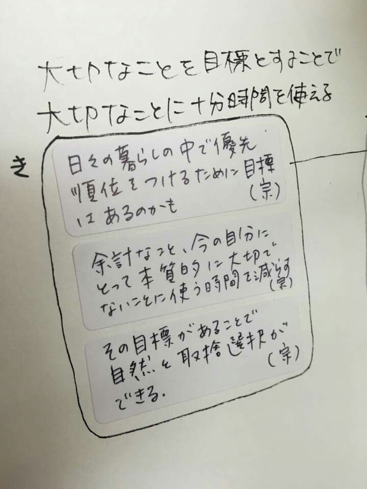 f:id:hitotobi:20190209152826j:image