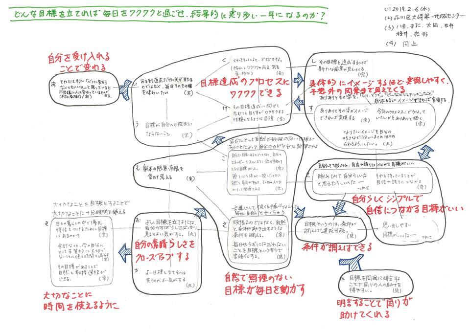 f:id:hitotobi:20190209165648j:plain