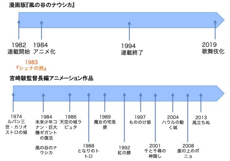 f:id:hitotobi:20200601212519j:plain