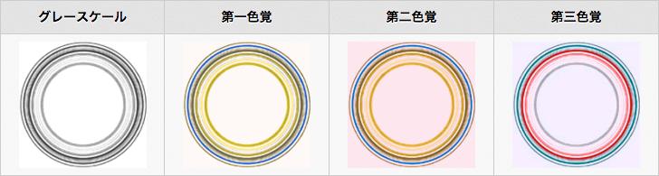代替デザイン案3のシミュレーション結果