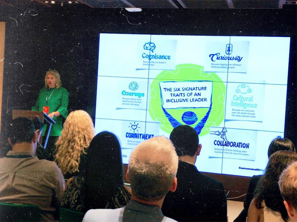 Inclusive Leadership に関するスライドが映し出されたスクリーン