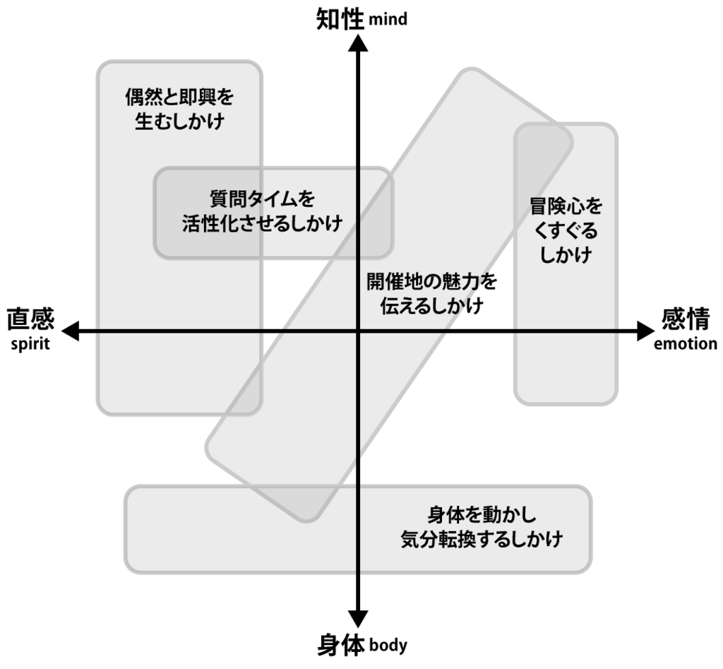 f:id:hitoyam:20171117082700p:plain