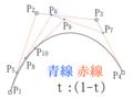 3次のベジェ曲線の大まかな概念