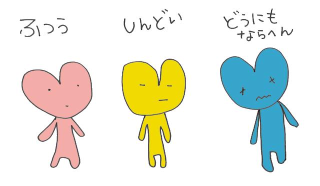 f:id:hitsuji-wwjd:20170209094953p:plain