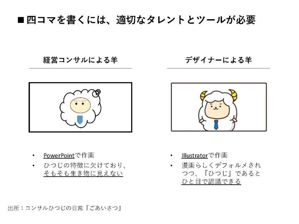 f:id:hitsuji2017:20171026222825j:plain