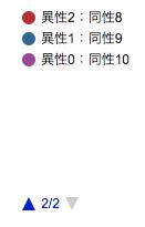 f:id:hitsuji_to_ookami:20180819013451p:plain
