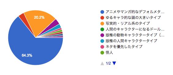 f:id:hitsuji_to_ookami:20180826223922p:plain