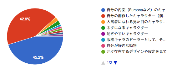 f:id:hitsuji_to_ookami:20180831232018p:plain