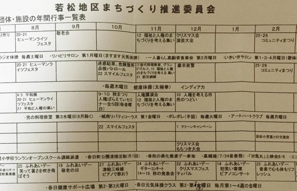 f:id:hitsujikai2010:20160625000204j:plain