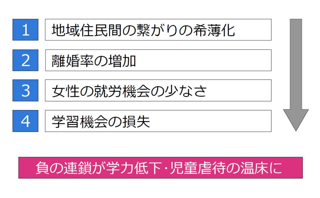 f:id:hitsujikai2010:20161129102928j:plain