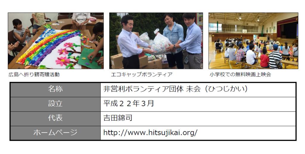 f:id:hitsujikai2010:20161129110301j:plain