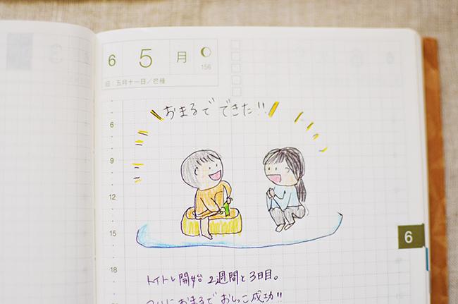 f:id:hitsujinoikuji:20170624222542j:plain