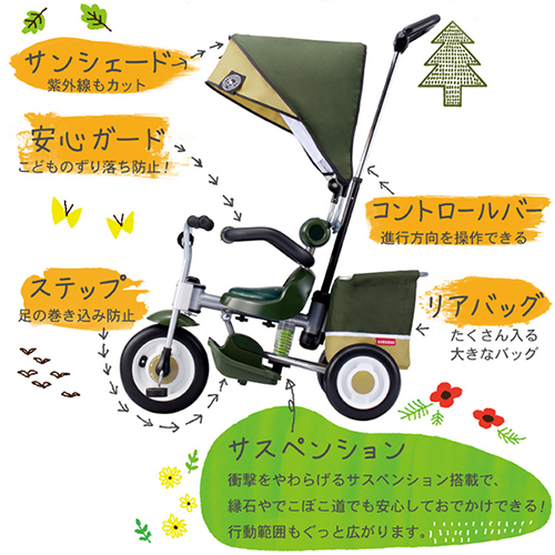 f:id:hitsujinoikuji:20170913231754j:plain