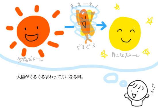 f:id:hitsujinoikuji:20180925222337j:plain