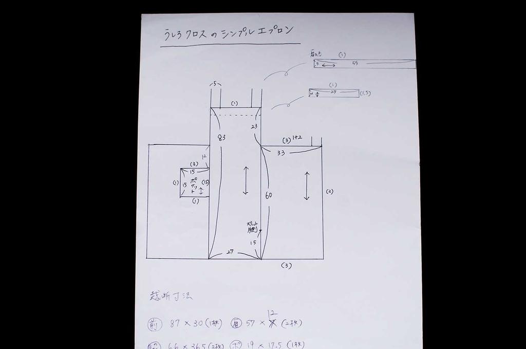 f:id:hitsujinoikuji:20190307154315j:plain