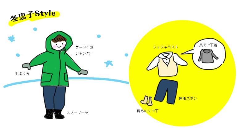 f:id:hitsujinoikuji:20191206165220j:plain
