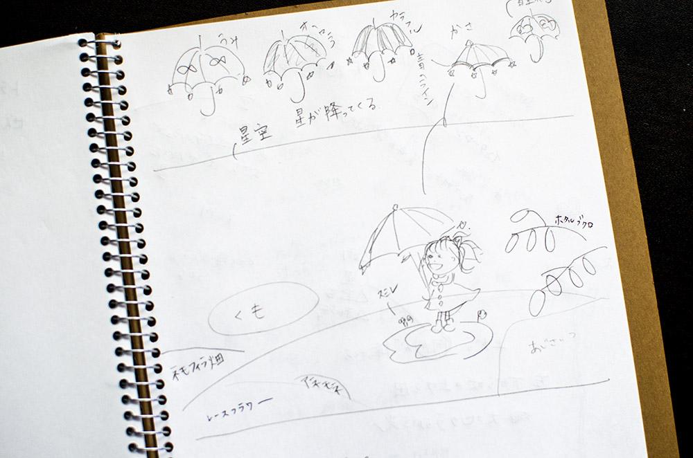f:id:hitsujinoikuji:20200619100059j:plain