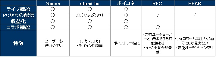 f:id:hituyoujp:20210512133442j:plain