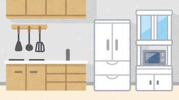キッチンの背景