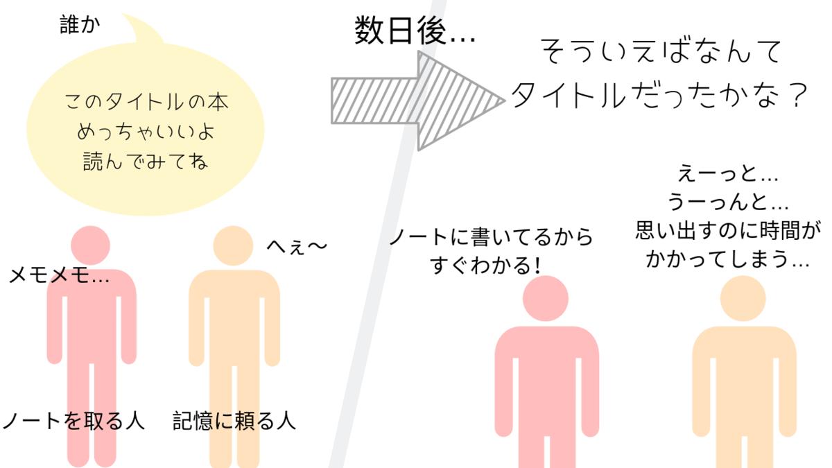 f:id:hiyamano:20200116111826p:plain