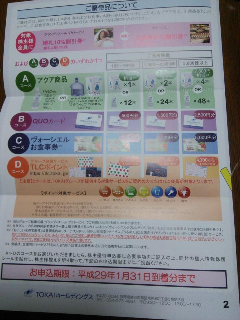 f:id:hiyashiamazake:20161201201953j:plain
