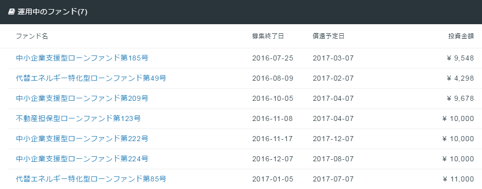 f:id:hiyashiamazake:20170122092844p:plain